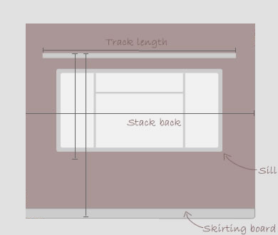 Diagram for measuring blinds